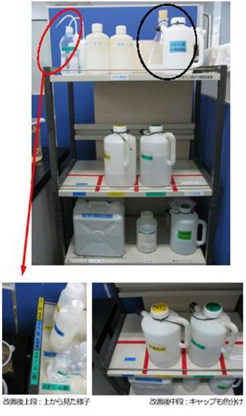 溶剤小分けボトル用ラックの改善