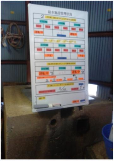 給水施設稼働状況等の表示方法改善
